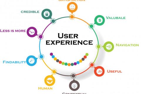 UX graphic